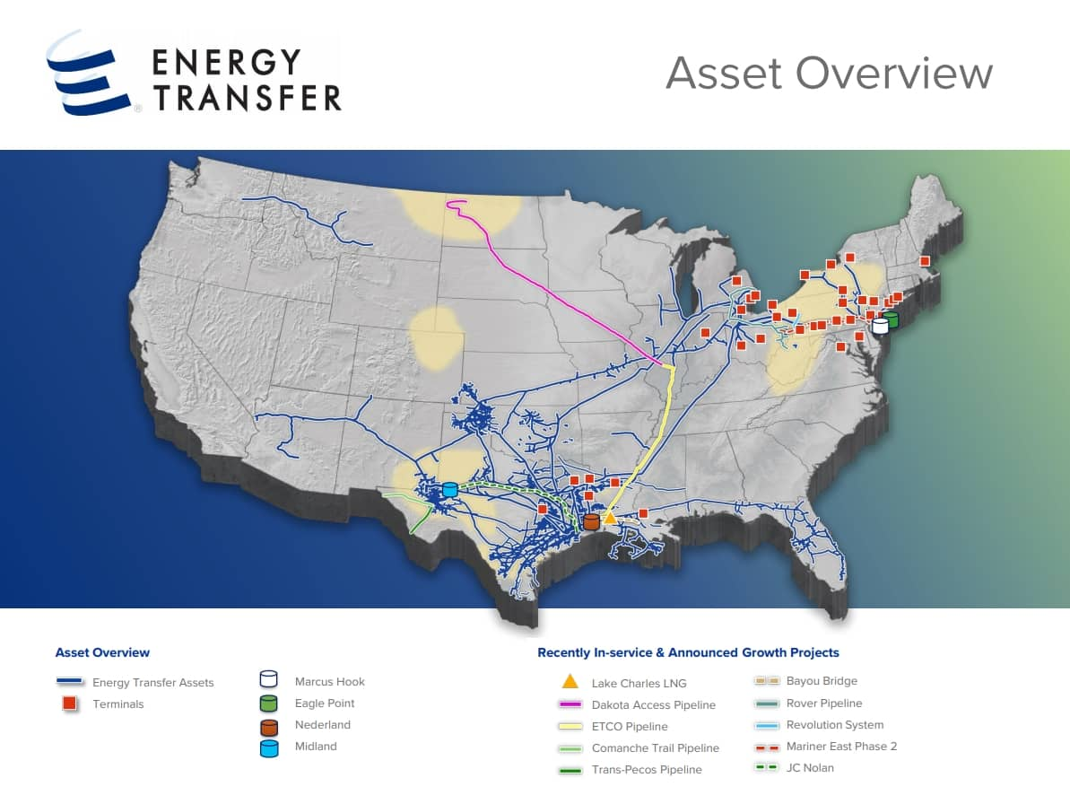Home | Energy Transfer